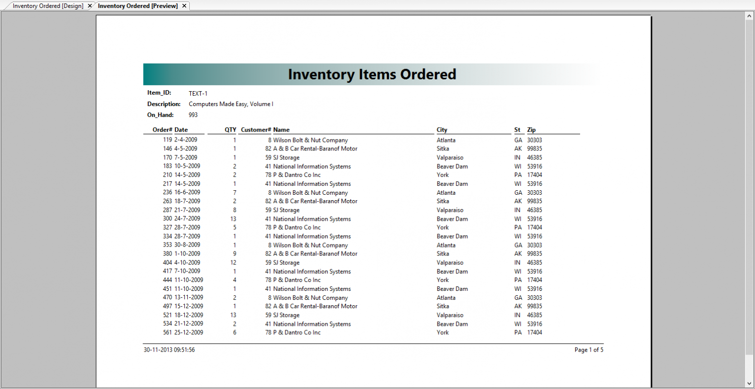 Inventory Ordered Report